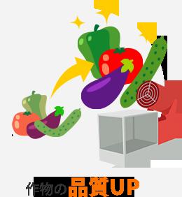 作物の品質UP